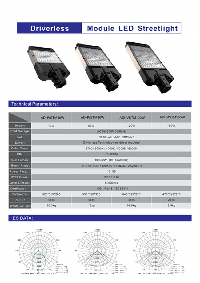 LED Street Light Specifications
